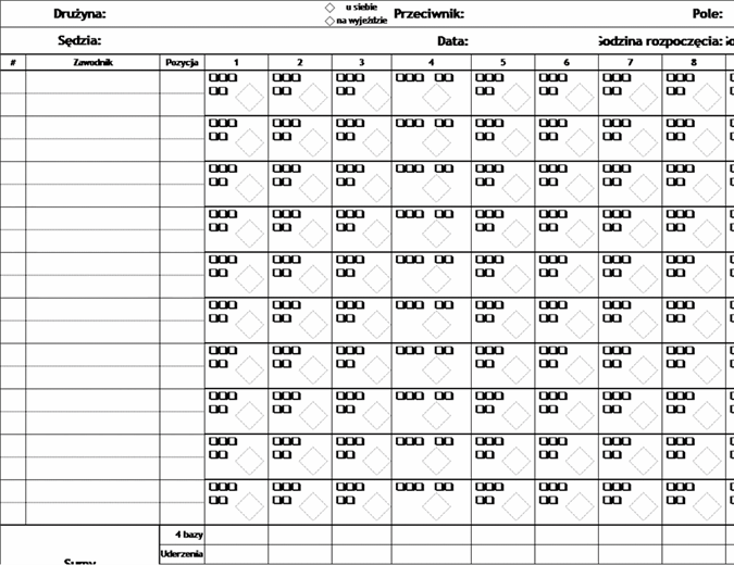 Karta wyników meczu bejsbolu z liczbą rzutów