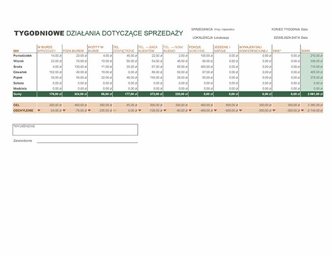 Raport z tygodniowych działań dotyczących sprzedaży