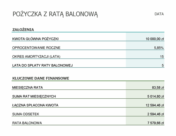 Kalkulator spłat raty balonowej