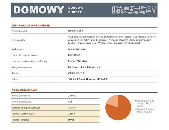 Budżet budowy domu