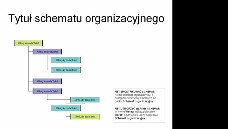 Prawostronny schemat organizacyjny