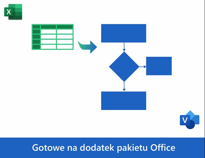Podstawowy schemat blokowy tworzony na podstawie danych