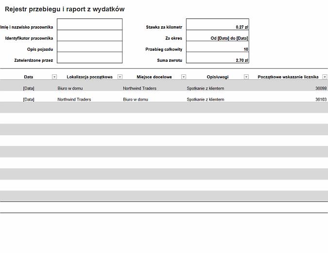 Rejestr przebiegu i raport z wydatków