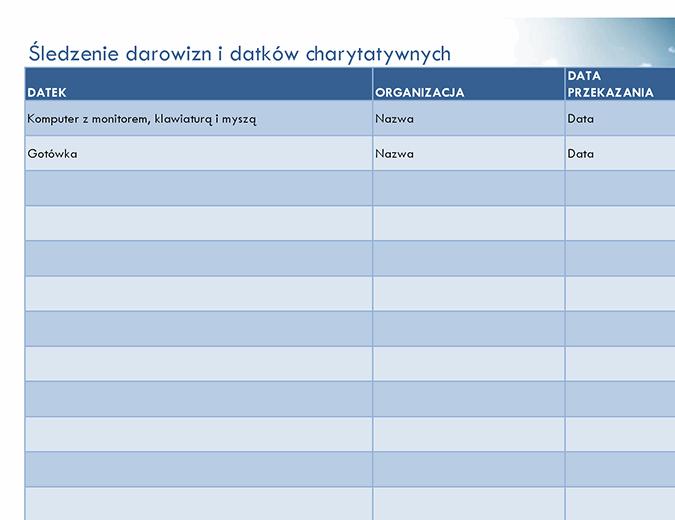 Śledzenie darowizn i datków charytatywnych (proste)