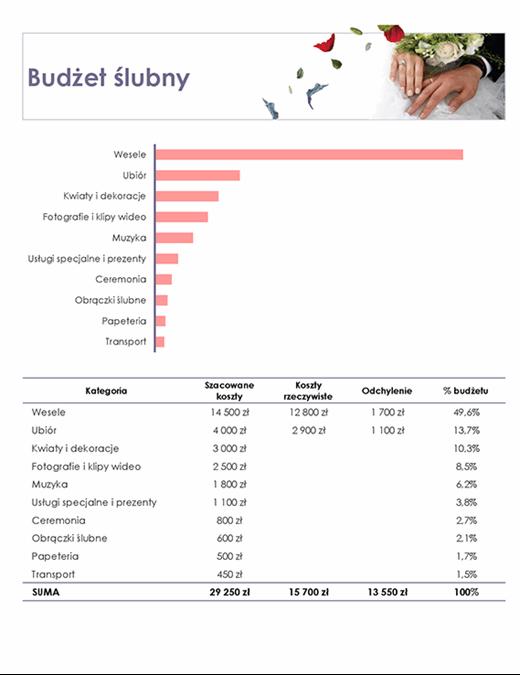 Budżet ślubny — Kwiatowy