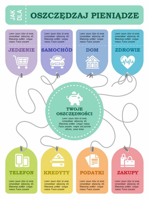 Plakat z infografiką finansową