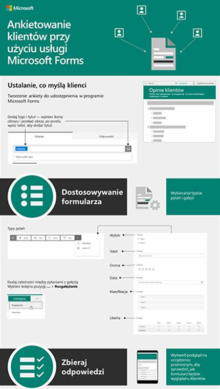 Ankietowanie klientów przy użyciu usługi Microsoft Forms