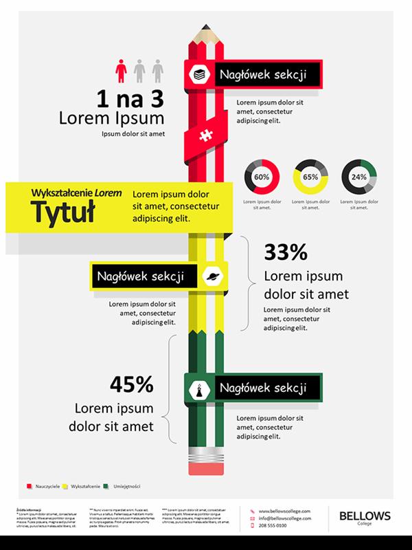 Plakat z infografiką edukacyjną