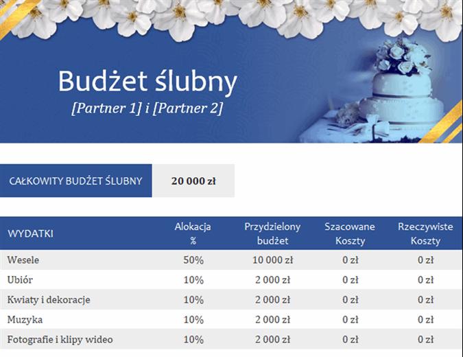 Monitorowanie wydatków ślubnych