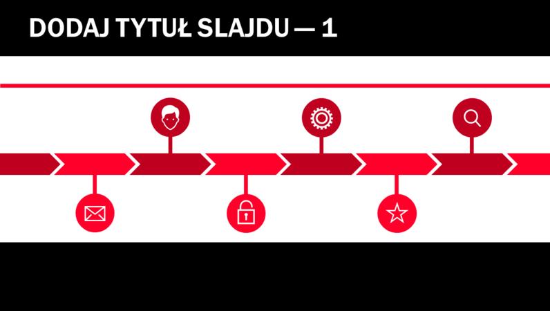 Przebieg na standardowej osi czasu