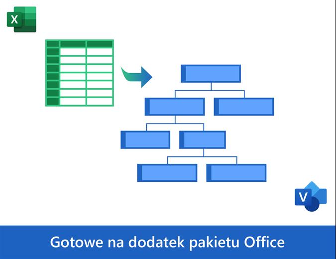 Schemat organizacyjny na podstawie danych