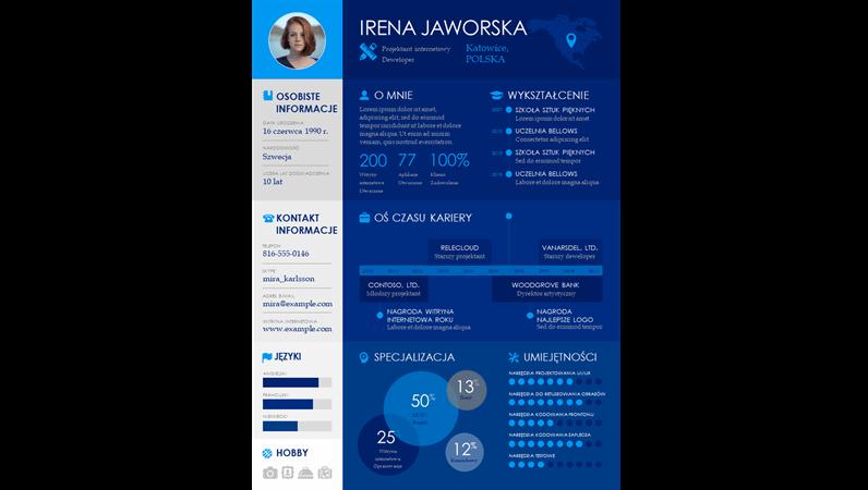 Życiorys w formie infografiki z osią czasu