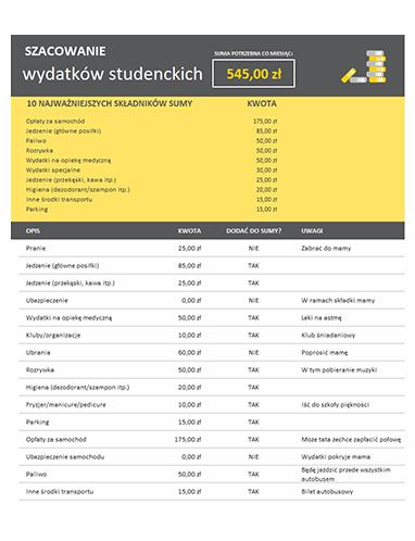Szacowanie wydatków studenckich