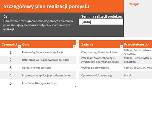 Plan realizacji pomysłu