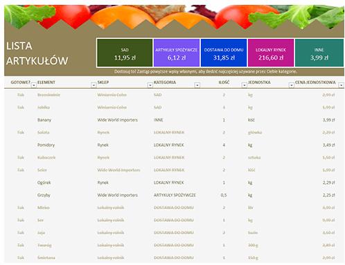 Lista artykułów spożywczych