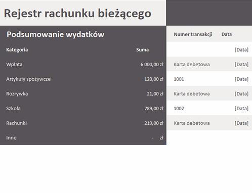 Rejestr rachunku bieżącego