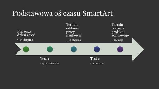 Slajd diagramu osi czasu SmartArt (kolor biały na ciemnoszarym, panoramiczny)