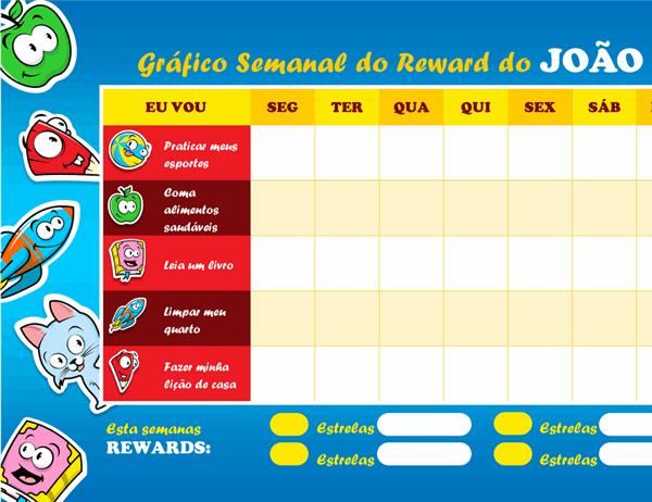 Gráfico de recompensas das crianças