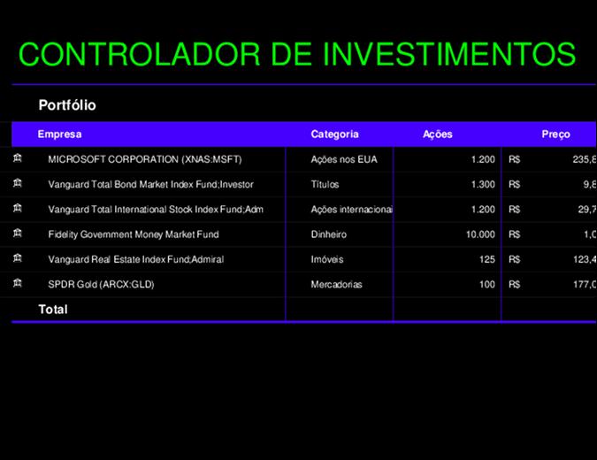 Controlador de investimentos