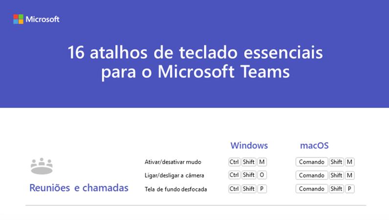 16 atalhos de teclado essenciais para o Microsoft Teams
