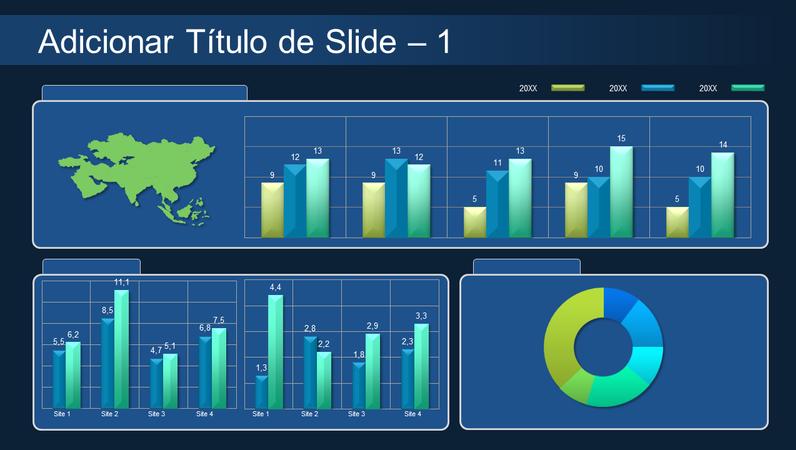 Painel de mapa-múndi com gráfico de pizza e de barras