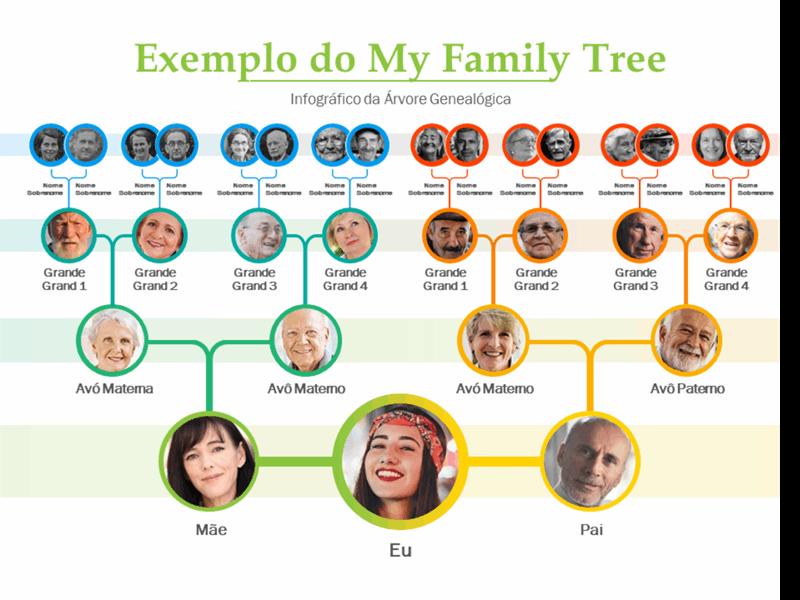 Minha árvore genealógica