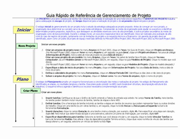 Guia de Referência Rápida para Gerenciamento de Projetos