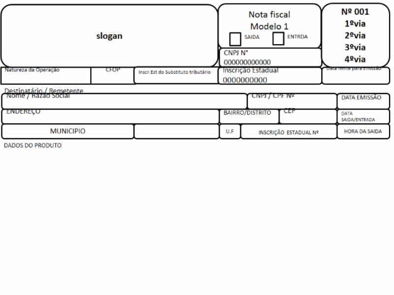 nota fiscal modelo 1