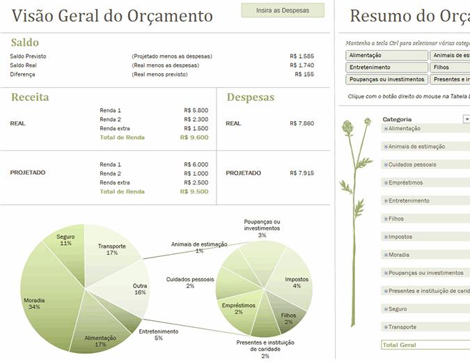 Orçamento familiar (mensal)