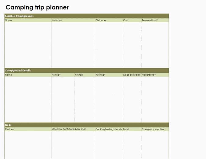 Planejador para acampamento
