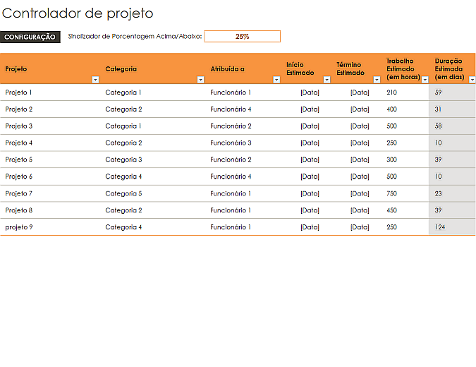 Controlador de projetos