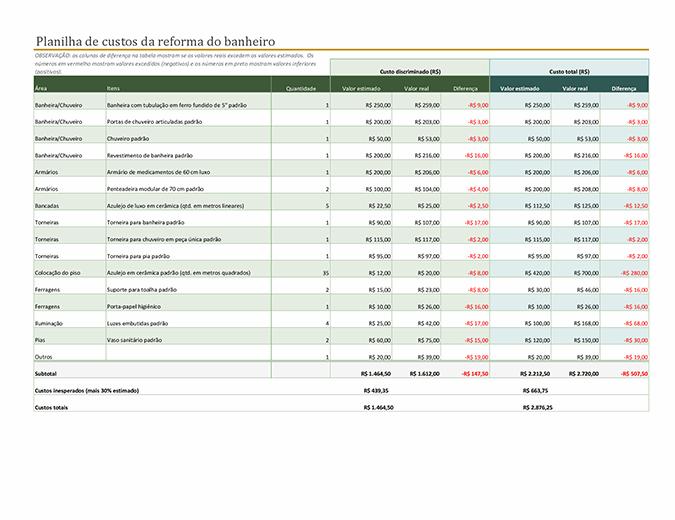 Calculadora de custos para reforma do banheiro