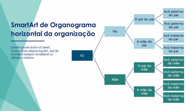 Gráfico de árvore genealógica (horizontal, verde, branco, widescreen)