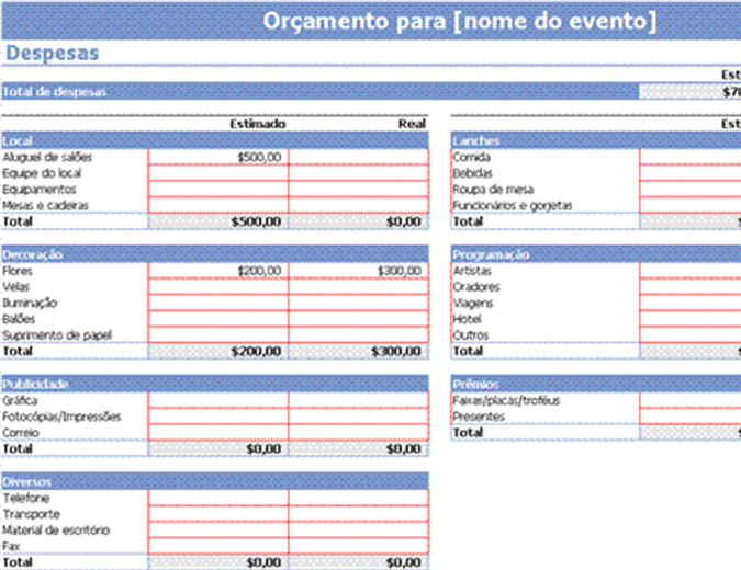 Orçamento do evento
