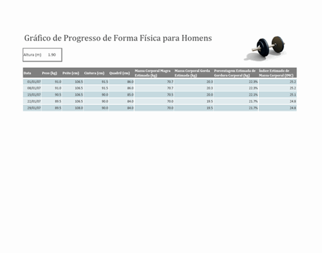 Gráfico de forma física para homens (sistema métrico)