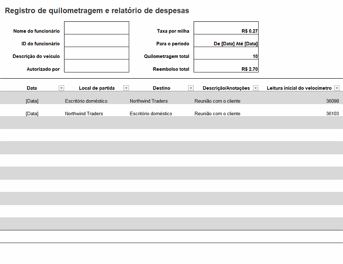 Registro de quilometragem e relatório de despesas