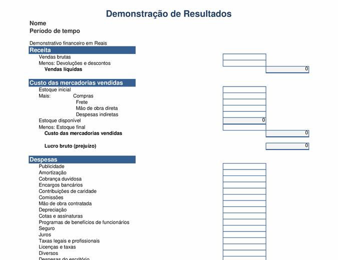 Demonstração de resultados anual