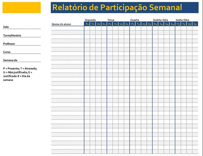 Relatório semanal de participação
