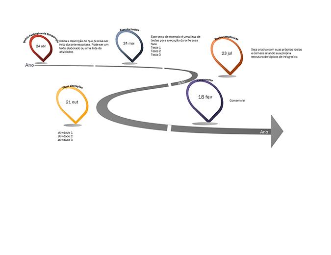 Linha do tempo com infográfico de marcos