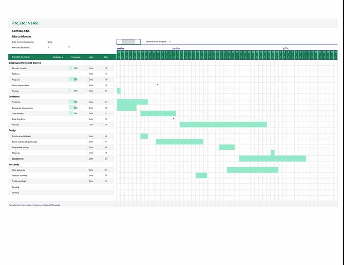 Gráfico de Gantt de acompanhamento de data