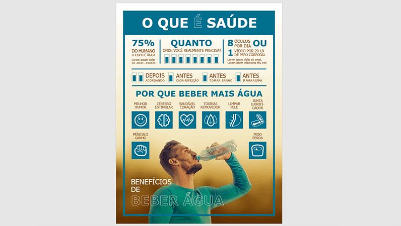 Pôster de infográficos de bebendo água