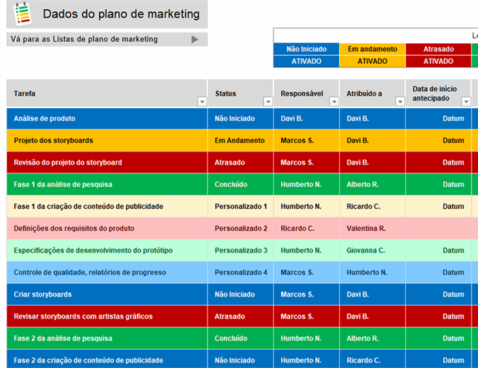 Plano de projeto de marketing