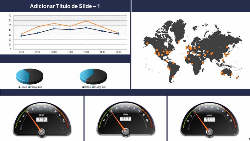 Painel de mapa-múndi com gráfico e medidor