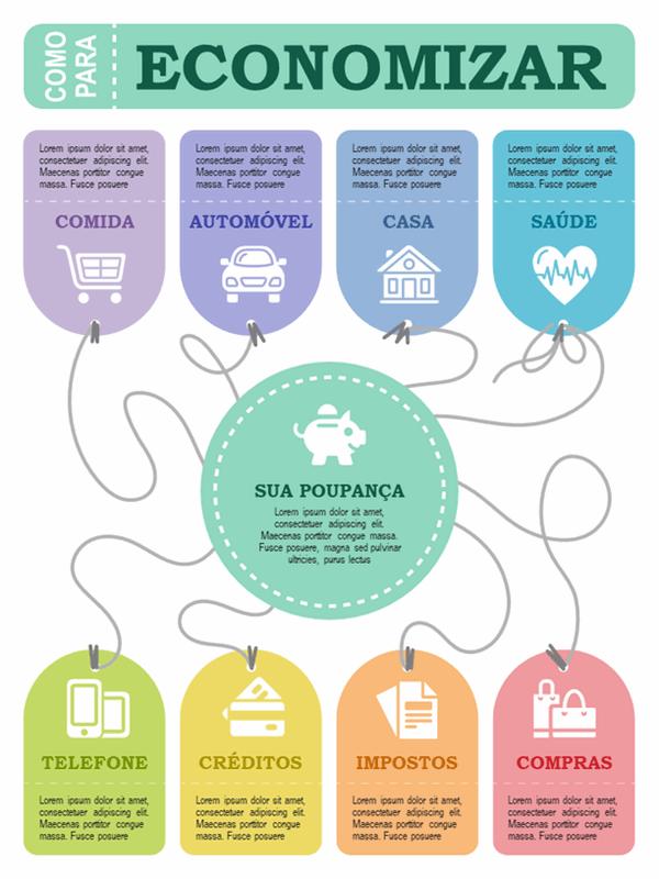Cartaz de infográficos financeiros