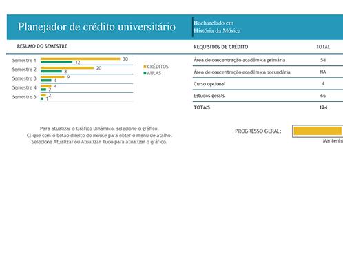 Planejador de crédito universitário