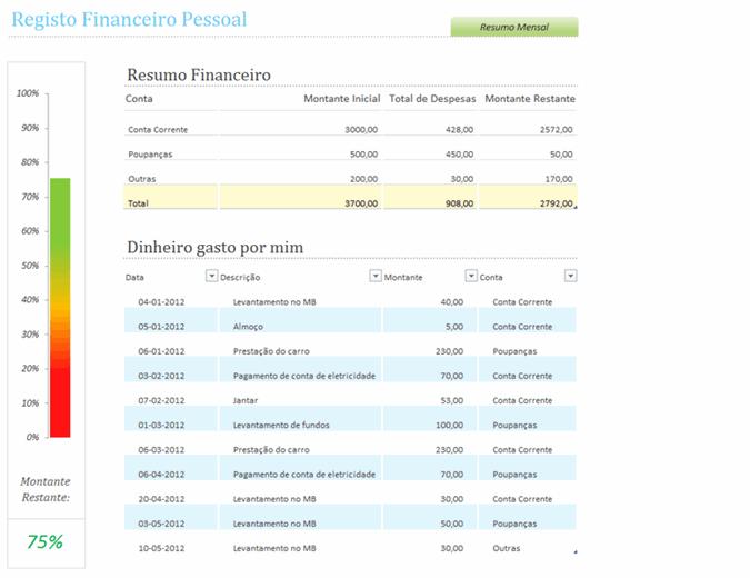 Registo financeiro pessoal