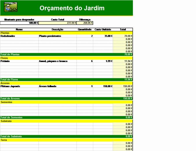 Orçamento do Jardim