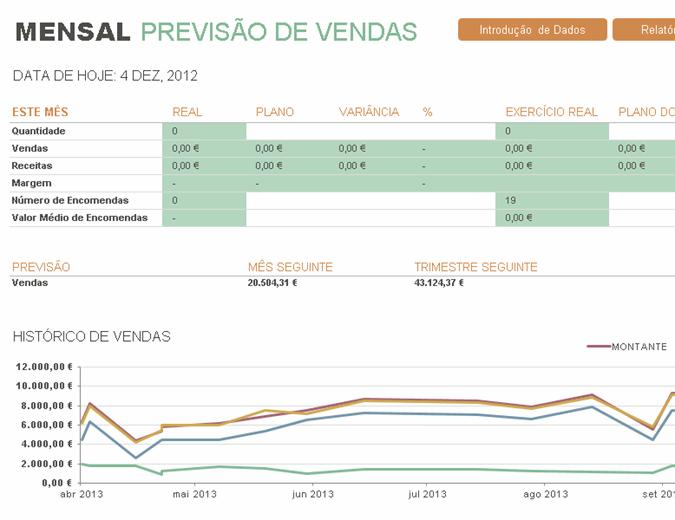 Relatório de vendas mensais