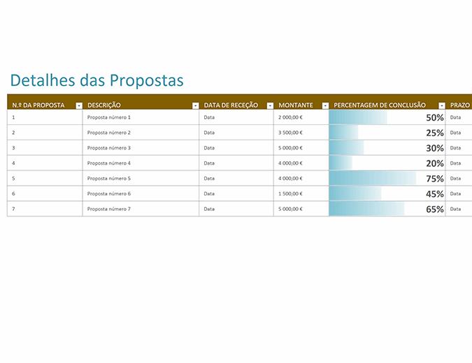 Registo de propostas
