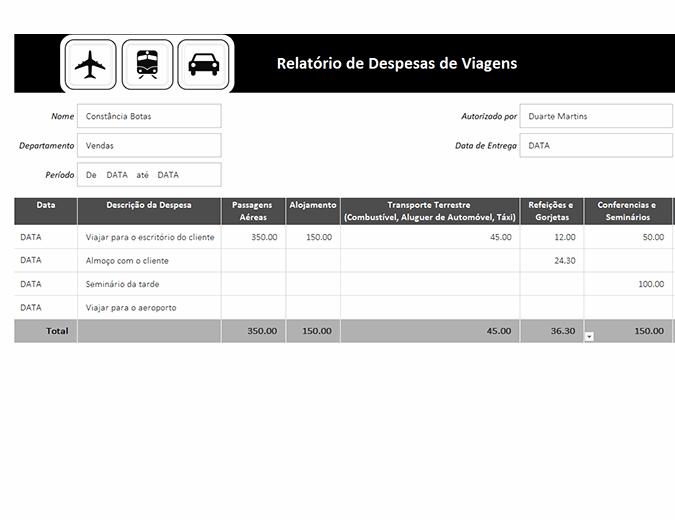 Relatório de despesas de viagens
